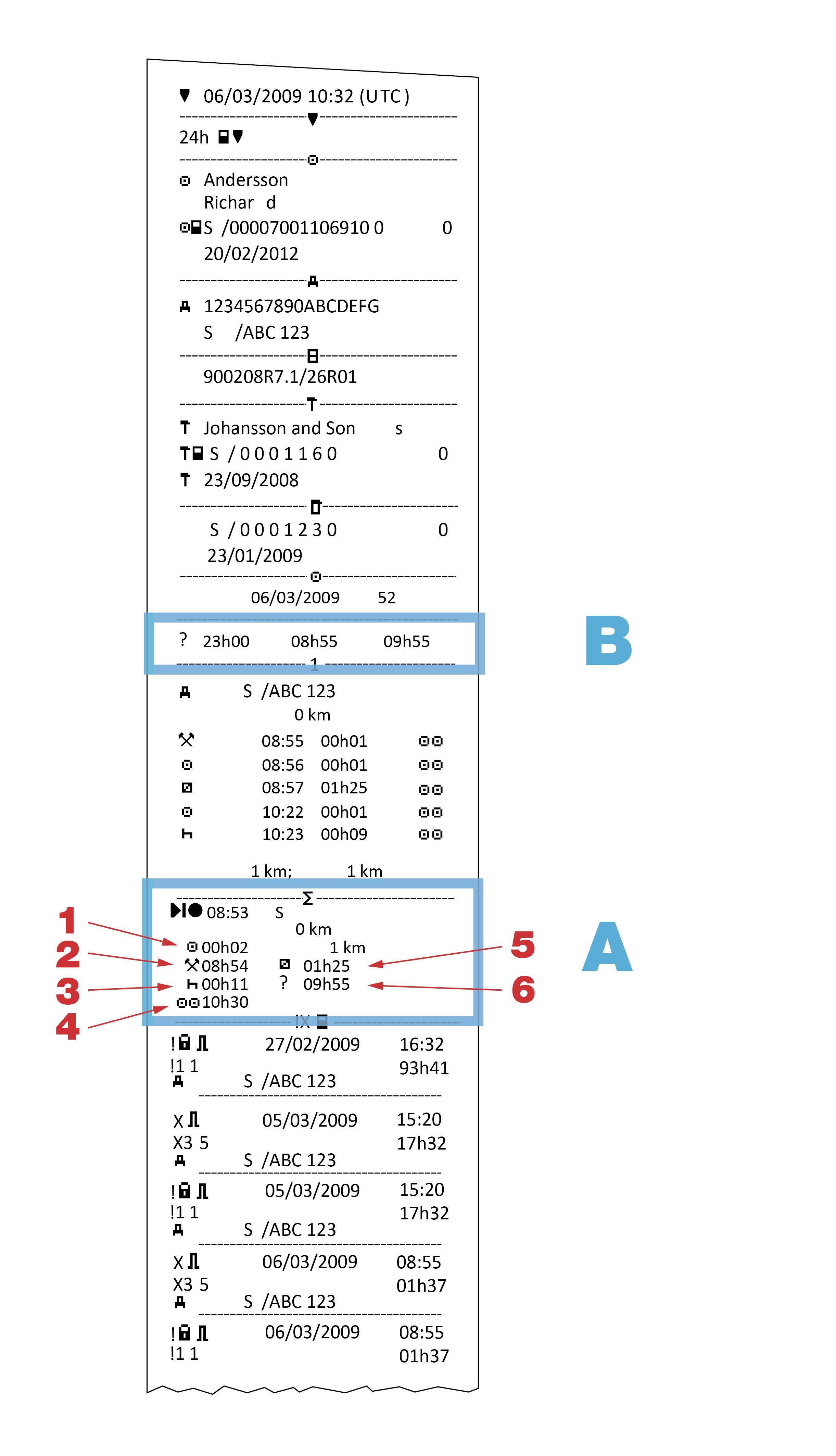 i dati dalla carta tachigrafica